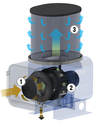 Image of Vortex Air Flow Diagram